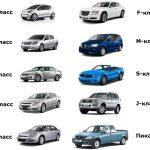 Классы легковых автомобилей Как выбрать себе автомобиль ?