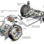 Тормозная система устройство и принцип работы